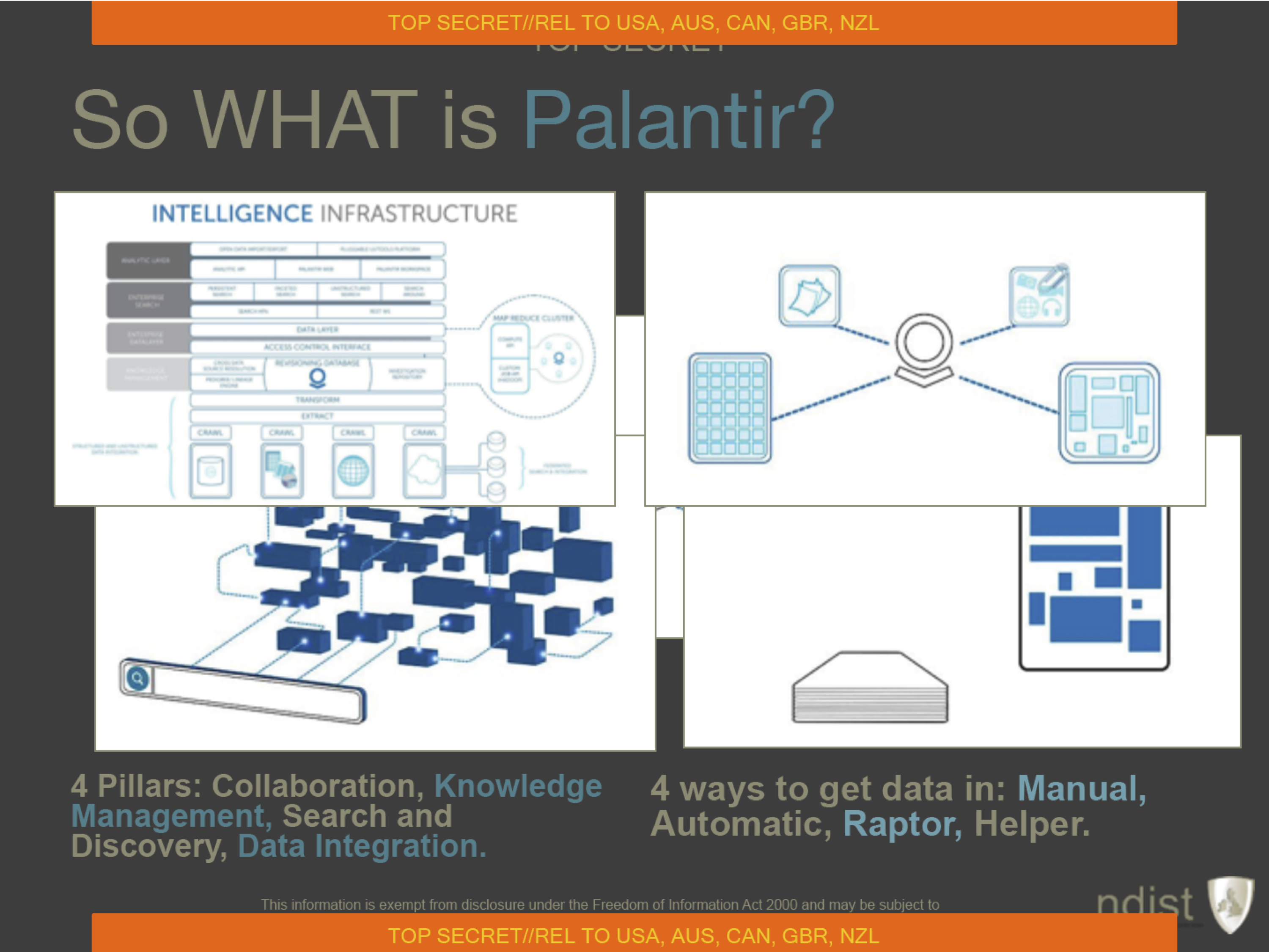 How Peter Thiels Palantir Helped The Nsa Spy On World Kite Diagrams Youtube