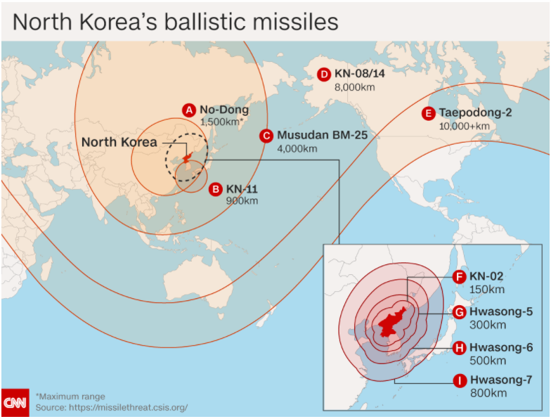 North Korea Wants to Convince the World It Can Nuke Hawaii Donald